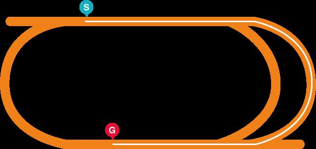 門別(右)1000mコース