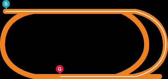 門別(右)1200mコース