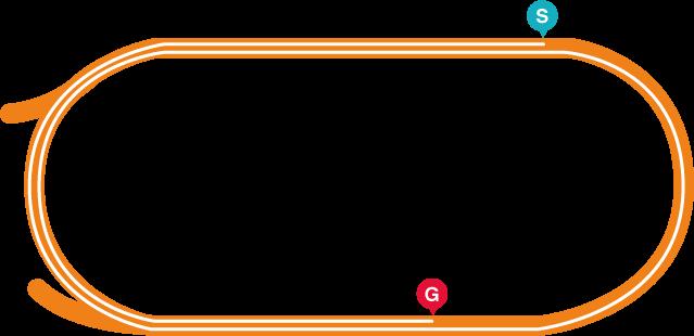 浦和(左)2000mコース