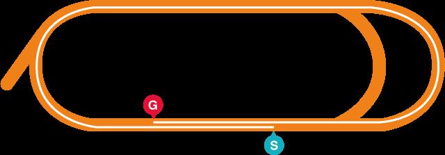 大井(右)1800mコース