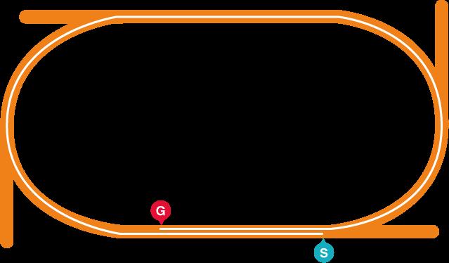 金沢(右)1400mコース