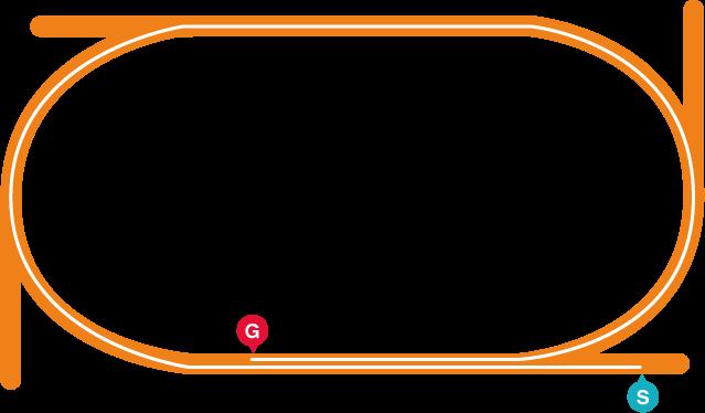 金沢(右)1500mコース