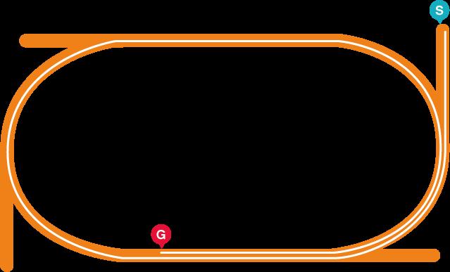 金沢(右)1700mコース