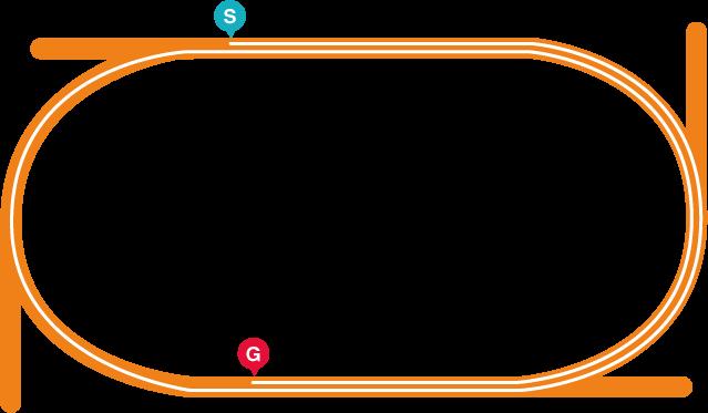 金沢(右)2000mコース