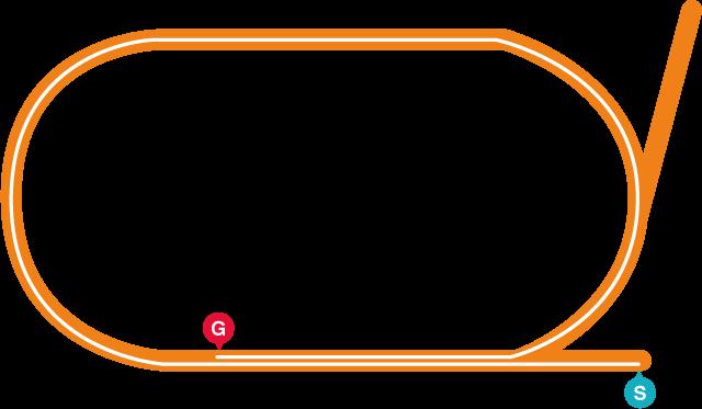 笠松(右)1400mコース