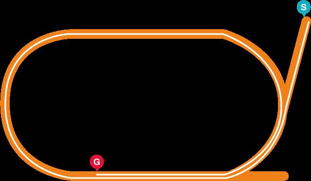 笠松(右)1600mコース