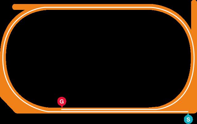 名古屋(右)1400mコース