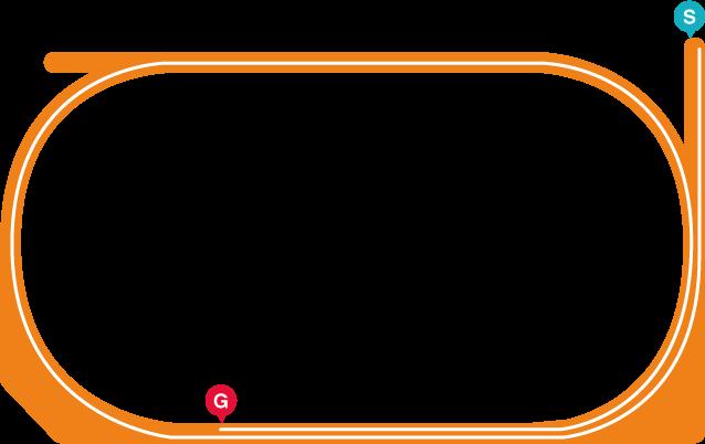 名古屋(右)1600mコース