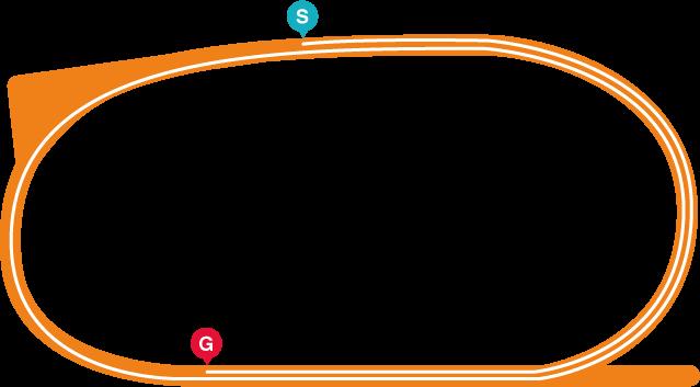 園田(右)1700mコース