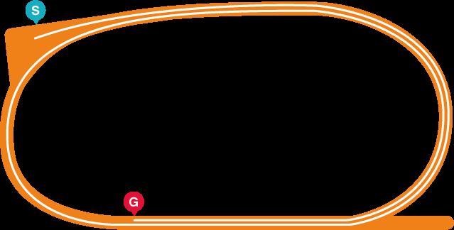 園田(右)1870mコース