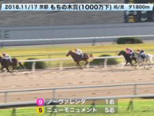 【ユニコーンS2019】参考レース