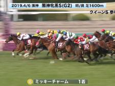 【クイーンS 2019】参考レース