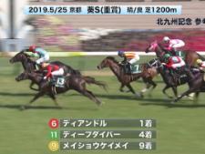 【北九州記念 2019】参考レース