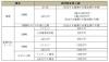 【JRA】収得賞金の算入額に変更 2019年度競馬番組等について発表