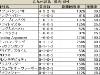 【北九州記念】世代の変わり目、サクラバクシンオーに続く種牡馬の登場に期待/データ分析(血統・種牡馬編)