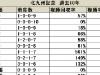 【北九州記念】意外にもフルゲート時は大外18番が健闘/データ分析(枠順・馬番編)