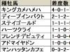 【日経新春杯】4勝を挙げるキングカメハメハ、近年はステイゴールド系も好調/データ分析(血統・種牡馬編)