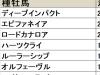 【日経新春杯 血統データ分析】ディープインパクト産駒は人気にも注目