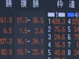 東京スポーツ杯2歳S、プロの◎は?