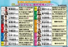 netkeibaユーザーをご招待!「うまンchu女子校(仮)」最終オーディション観覧