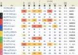 TCK×netkeiba.com「東京大賞典を攻略せよ!」でダートNo.1決定戦を攻略!