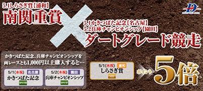 「南関重賞(浦和)×ダートグレード競走(名古屋・園田)キャンペーン」を実施