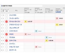 【凱旋門賞】出走全馬の対戦成績がひと目でわかる「対戦表」を無料公開中!