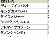 【阪急杯 血統データ分析】昨年は人気薄のディープインパクト産駒が勝利