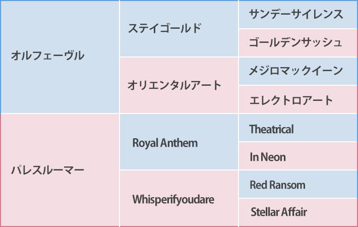 アイアンバローズの血統表