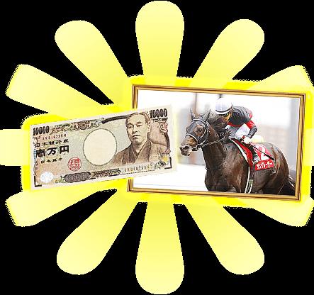 賞金1万円 2019札幌記念馬写真入り パネル