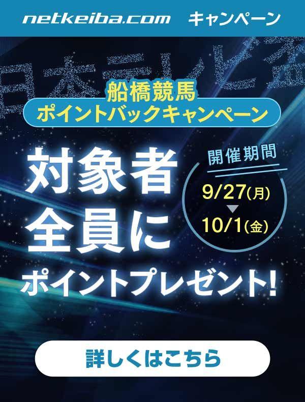 【ウマい馬券】船橋ポイントバックキャンペーン
