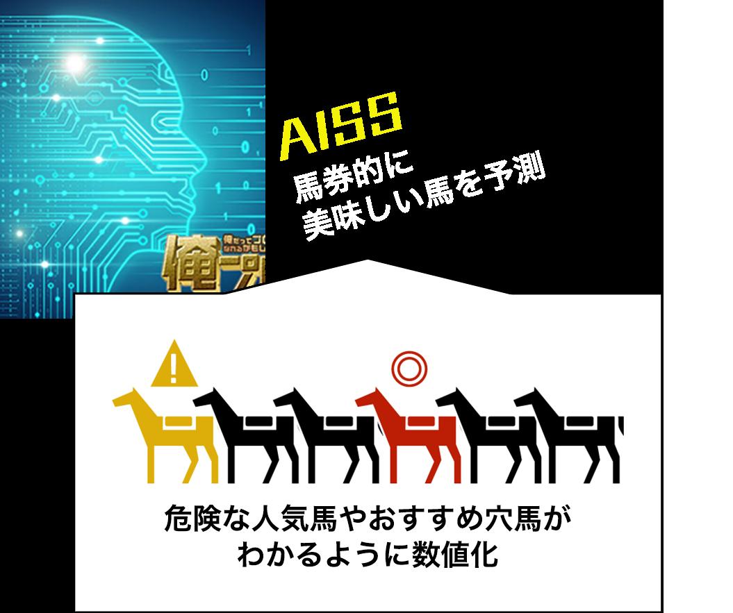 AISS 馬券的に美味しい馬を予想