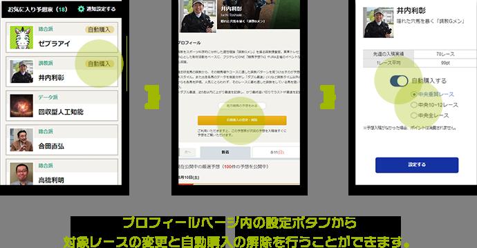 プロフィールページ内の設定ボタンから対象レースの変更と自動購入の解除を行うことができます。