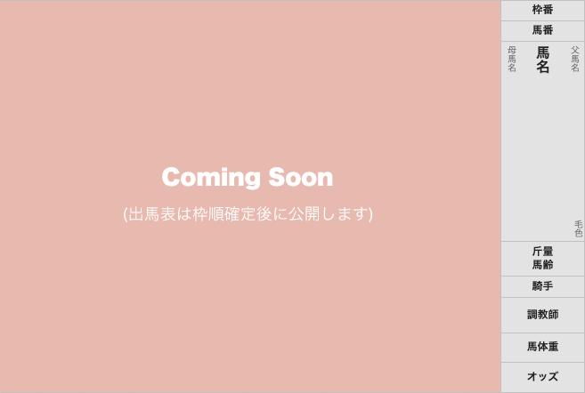 Coming soon (出馬表は枠順確定後に公開します)