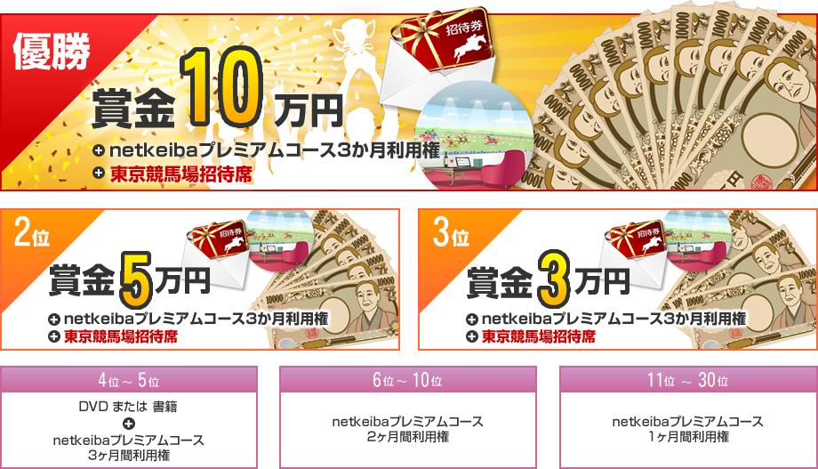総合ランキング賞品