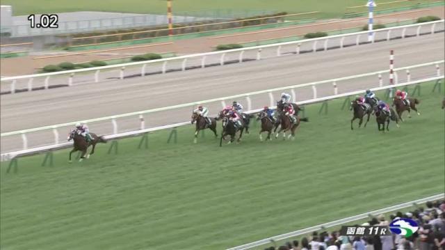 函館2歳S2019 レース映像