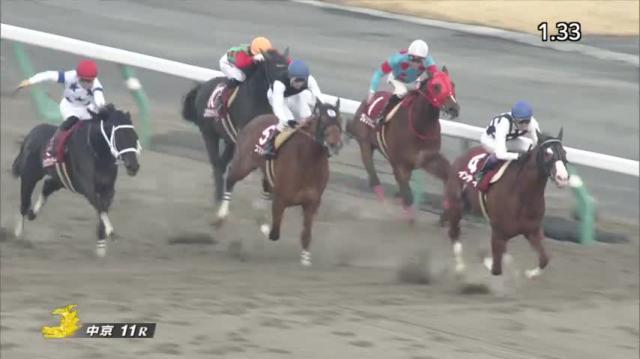 東海S レース映像