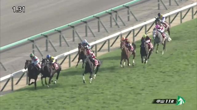 中山記念 レース映像