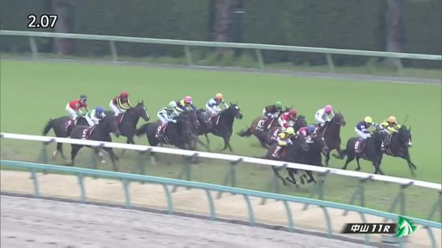 日経賞2020 レース映像